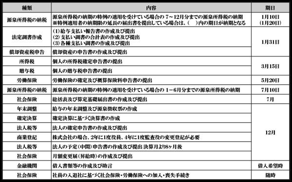 ①-thumb-600x374-94.png