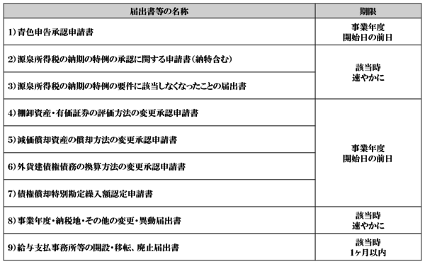 ②-thumb-600x373-96.png