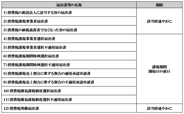 ③-thumb-600x373-98.png